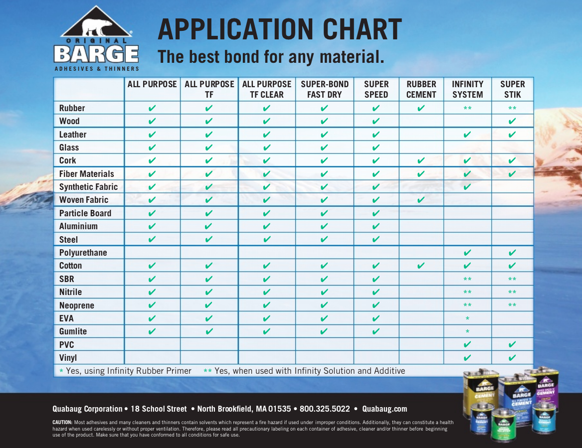 Barge recommended applications chart